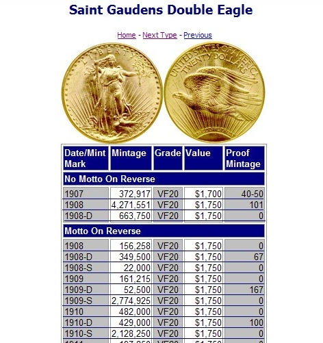 gold coin value chart: Saint gaudens 20 double eagle gold coin 1907 1933 values facts